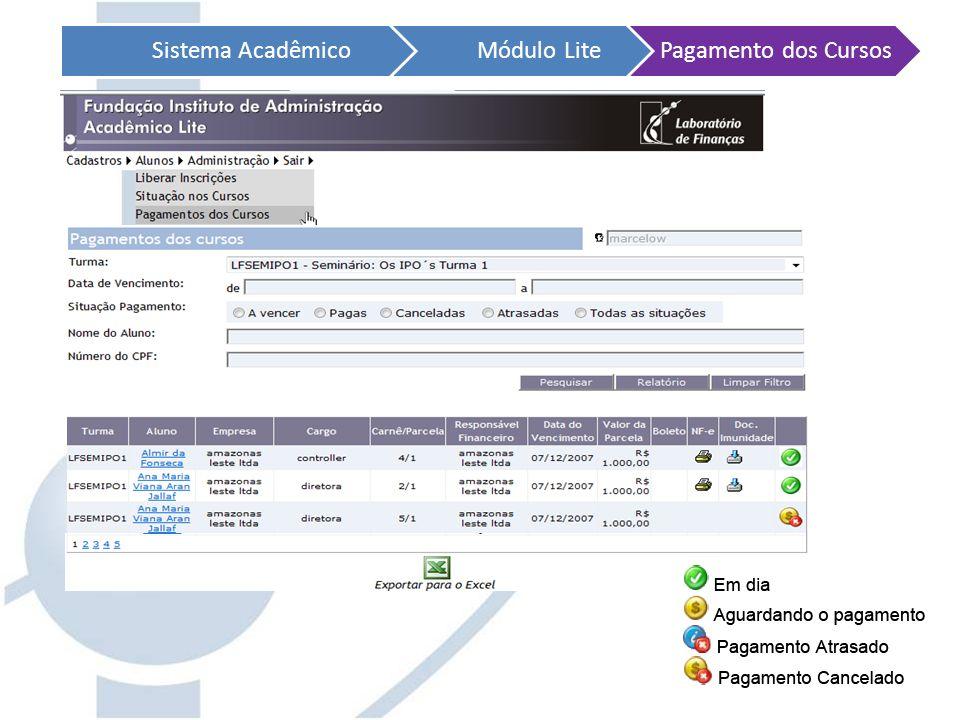 Sistema AcadêmicoMódulo LitePagamento dos Cursos
