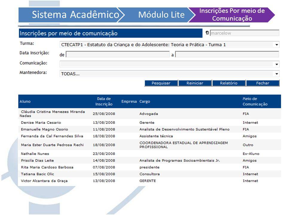 Sistema Acadêmico Módulo Lite Inscrições Por meio de Comunicação Após fazer sua consulta, clicando em relatório surgirá uma nova janela para impressão