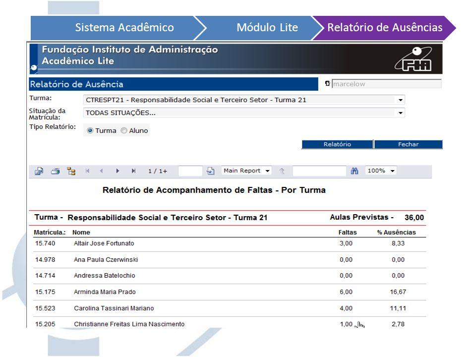 Sistema AcadêmicoMódulo LiteRelatório de Ausências Após fazer sua consulta, clicando em relatório surgirá uma nova janela para impressão dos dados!