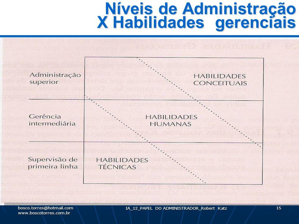 IA_12_PAPEL DO ADMINISTRADOR_Robert Katz 15 Níveis de Administração X Habilidades gerenciais. bosco.torres@hotmail.com www.boscotorres.com.br