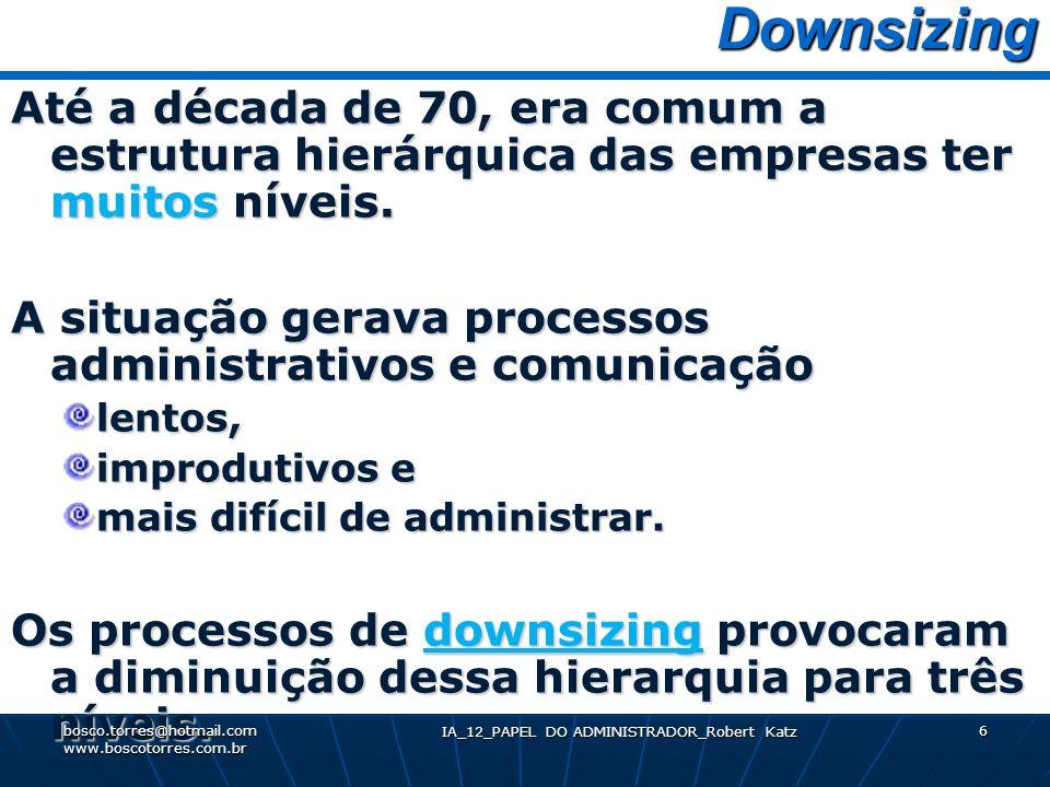 IA_12_PAPEL DO ADMINISTRADOR_Robert Katz 6 Downsizing Downsizing Até a década de 70, era comum a estrutura hierárquica das empresas ter muitos níveis.