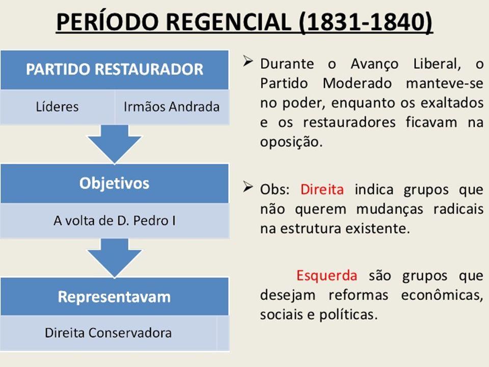 Cabanagem – 1835 – 1840 (PARÁ) CAUSAS ISOLAMENTO DA PROVÍNCIA DISCORDÂNCIA COM O GOVERNO DE D.