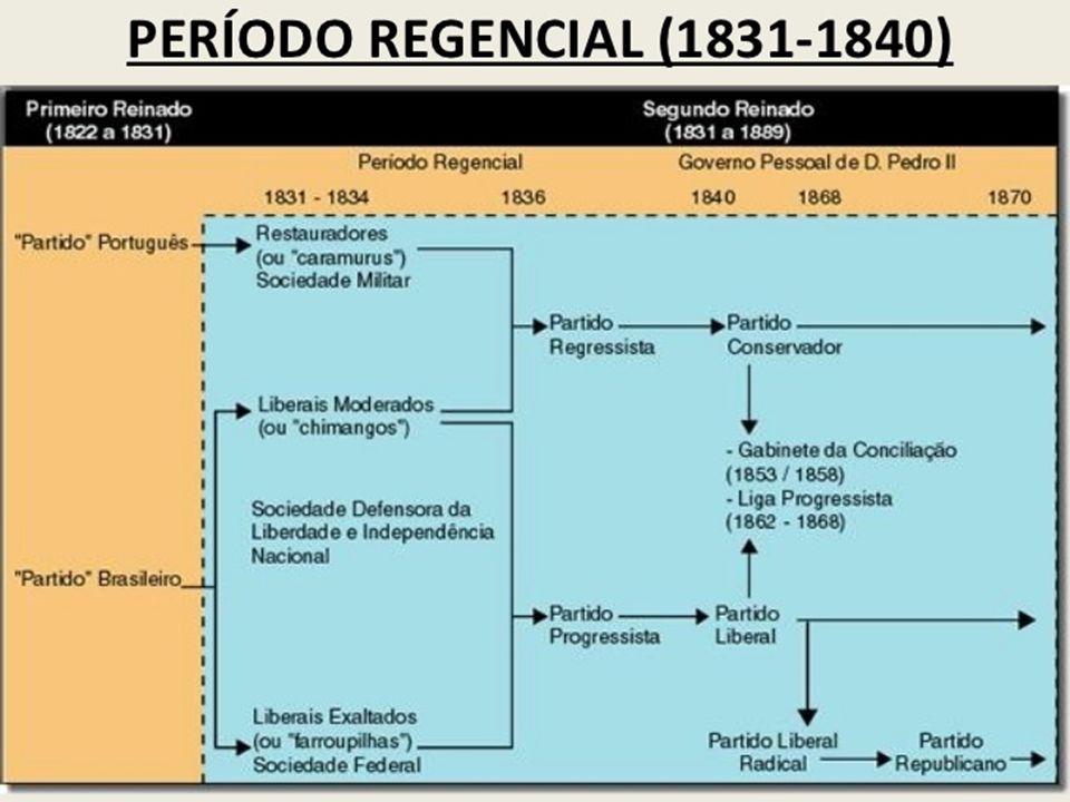 BALAIADA (1838 – 1841) -MARANHÃO CAUSAS CRISE ECONÔMICA DO ALGODÃO.