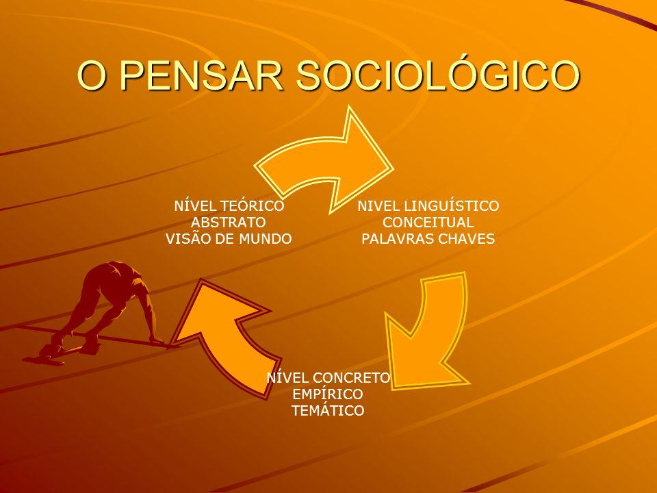 O PENSAR SOCIOLÓGICO NIVEL LINGUÍSTICO CONCEITUAL PALAVRAS CHAVES NÍVEL CONCRETO EMPÍRICO TEMÁTICO NÍVEL TEÓRICO ABSTRATO VISÃO DE MUNDO