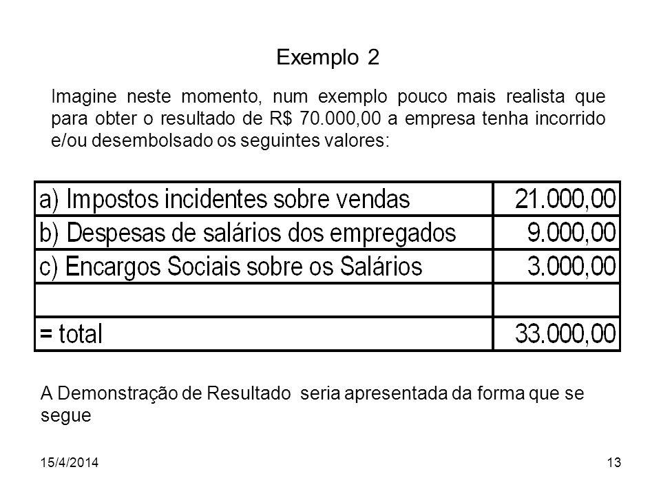 15/4/201413 Exemplo 2 Imagine neste momento, num exemplo pouco mais realista que para obter o resultado de R$ 70.000,00 a empresa tenha incorrido e/ou