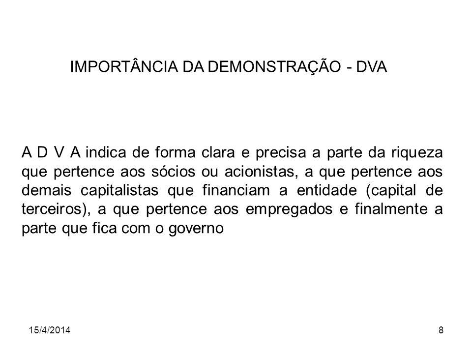 15/4/20149 IMPORTÂNCIA DA DEMONSTRAÇÃO - DVA Vários estados e municípios, antes da concessão de incentivos fiscais.