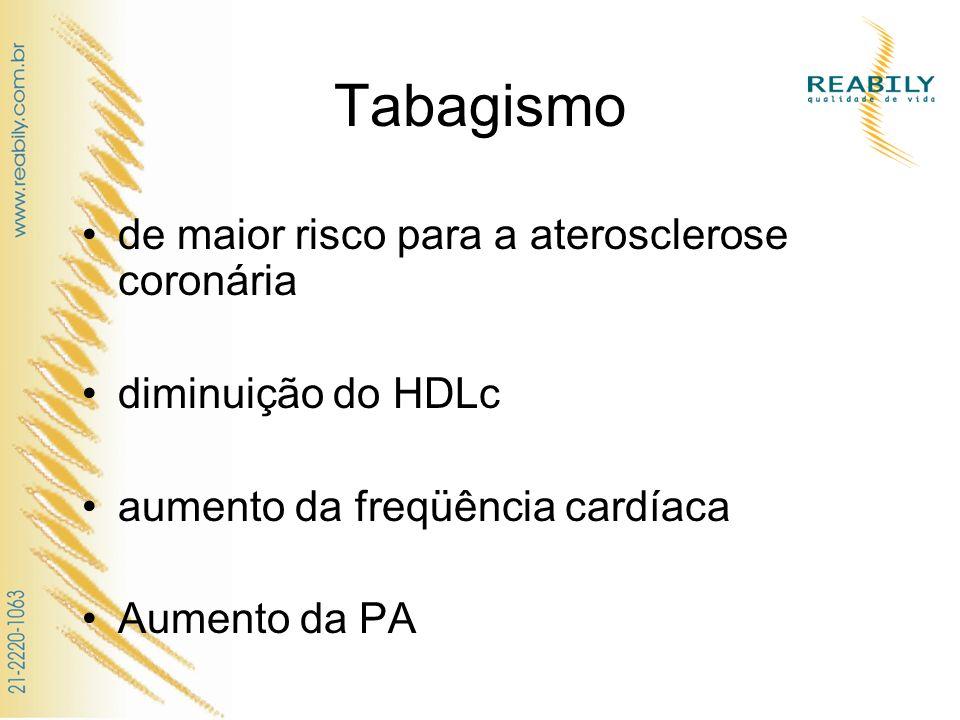 Tabagismo de maior risco para a aterosclerose coronária diminuição do HDLc aumento da freqüência cardíaca Aumento da PA