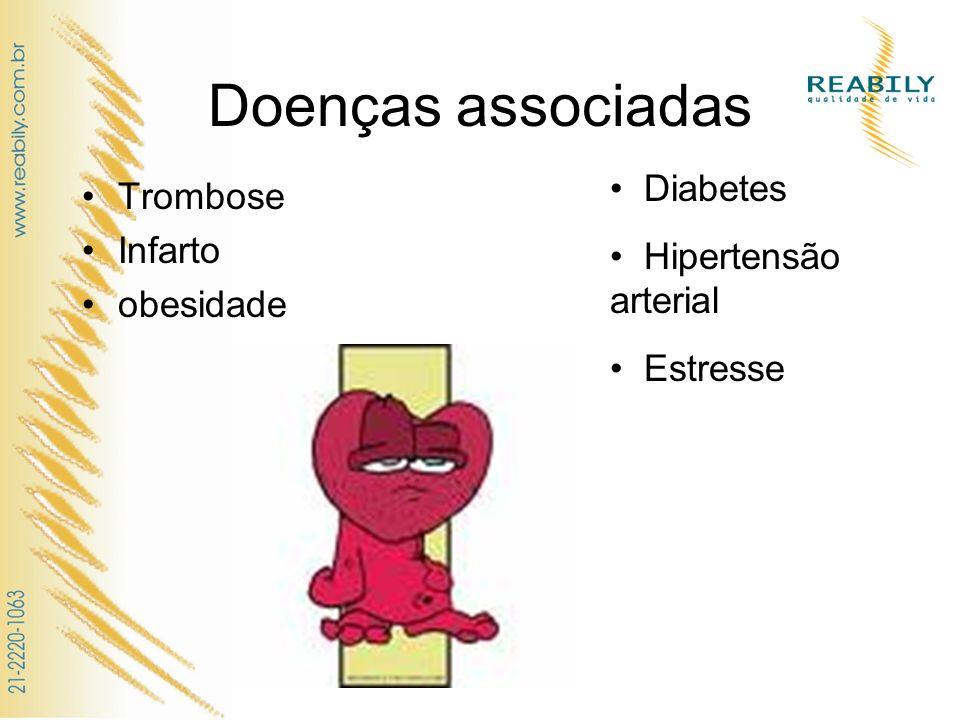 Doenças associadas Trombose Infarto obesidade Diabetes Hipertensão arterial Estresse