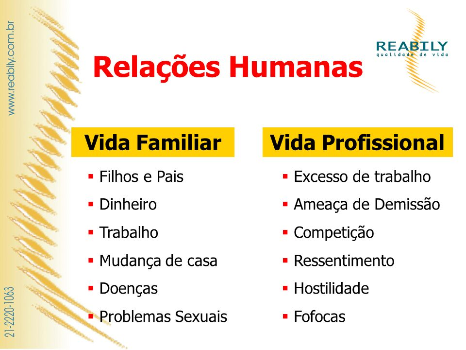 Relações Humanas Vida FamiliarVida Profissional Filhos e Pais Dinheiro Trabalho Mudança de casa Doenças Problemas Sexuais Excesso de trabalho Ameaça d