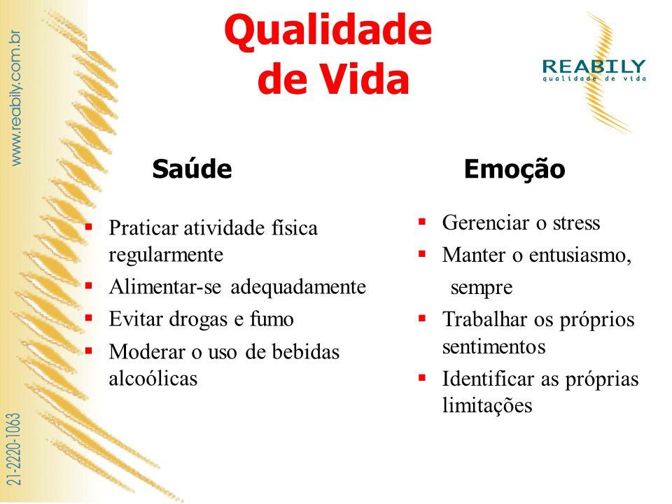 Qualidade de Vida Saúde Emoção Praticar atividade física regularmente Alimentar-se adequadamente Evitar drogas e fumo Moderar o uso de bebidas alcoóli