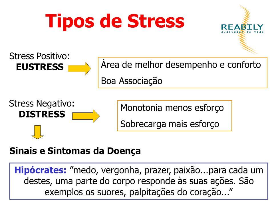 Tipos de Stress Hipócrates: medo, vergonha, prazer, paixão...para cada um destes, uma parte do corpo responde às suas ações. São exemplos os suores, p