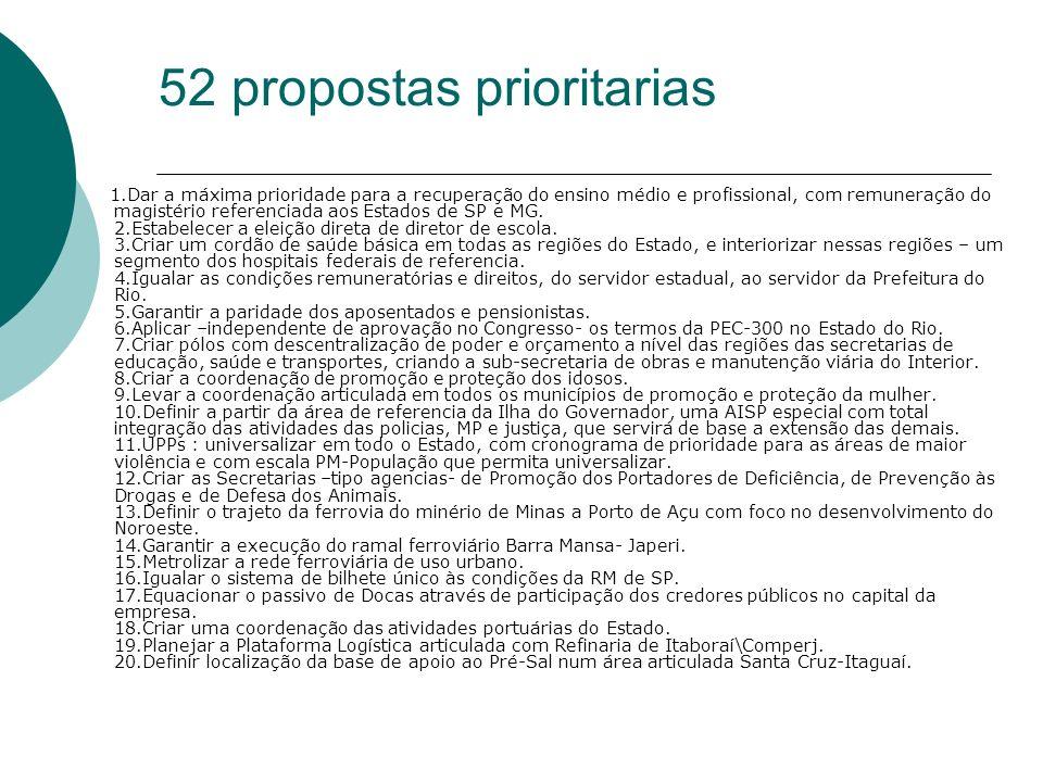 52 propostas prioritarias 1.Dar a máxima prioridade para a recuperação do ensino médio e profissional, com remuneração do magistério referenciada aos Estados de SP e MG.