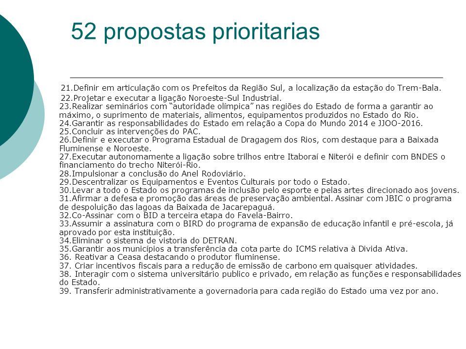 52 propostas prioritarias 21.Definir em articulação com os Prefeitos da Região Sul, a localização da estação do Trem-Bala. 22.Projetar e executar a li