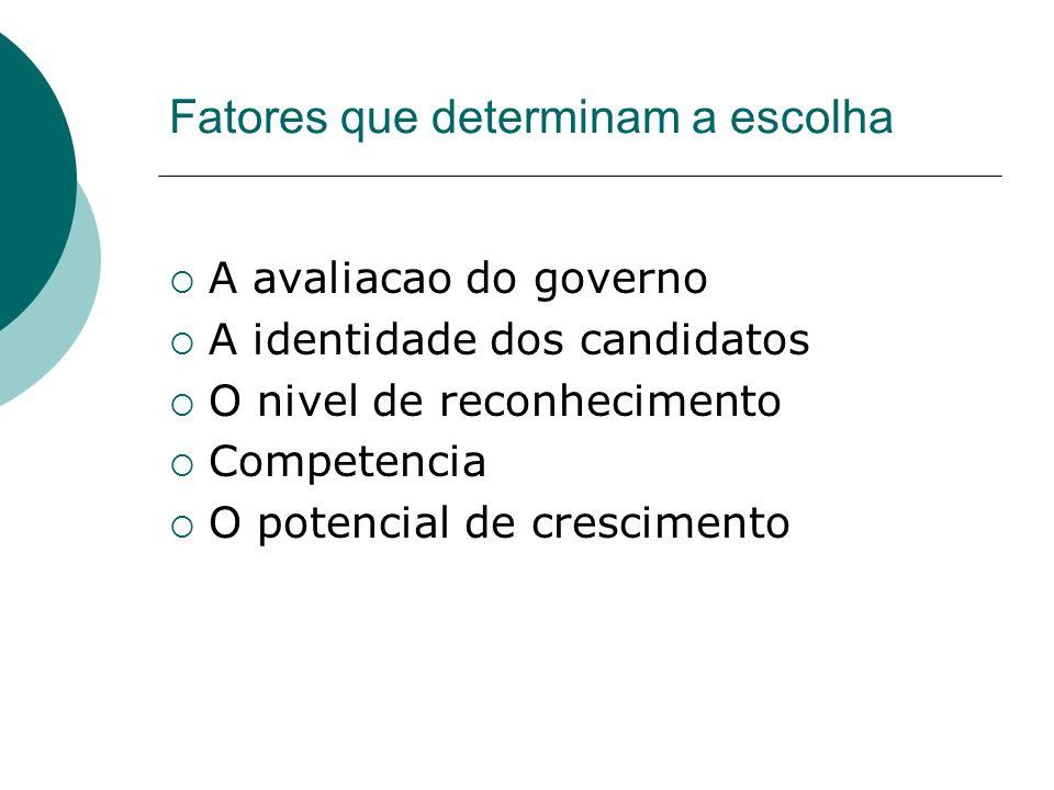Fatores que determinam a escolha A avaliacao do governo A identidade dos candidatos O nivel de reconhecimento Competencia O potencial de crescimento
