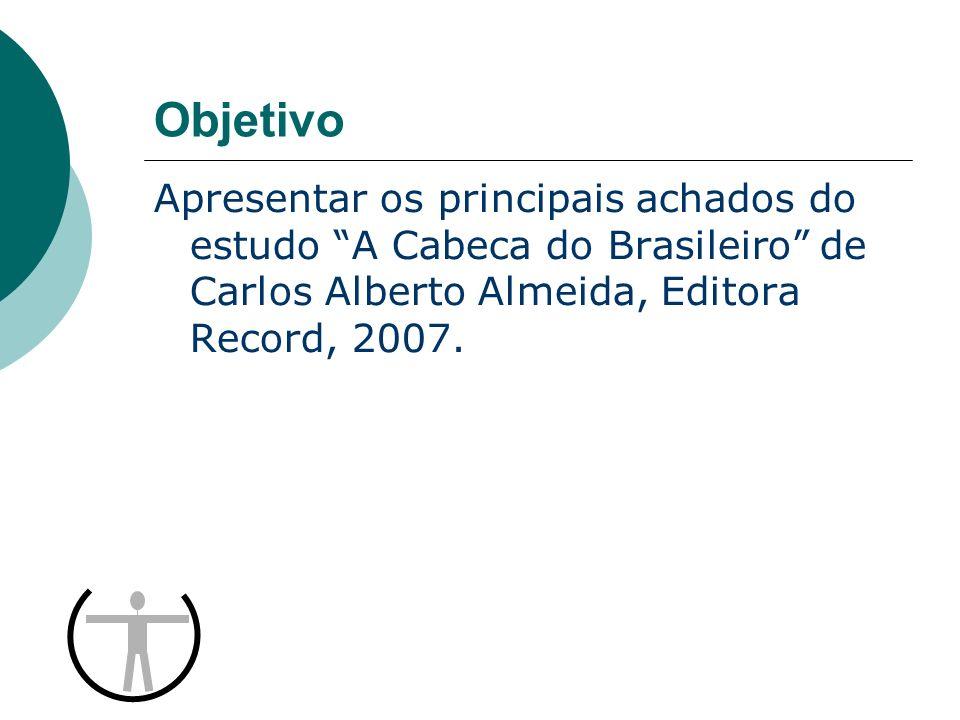 Pesquisa Social Brasileira A pesquisa social brasileira fez 2.363 entrevistas, entre 18 de julho e 5 de outubro de 2002.