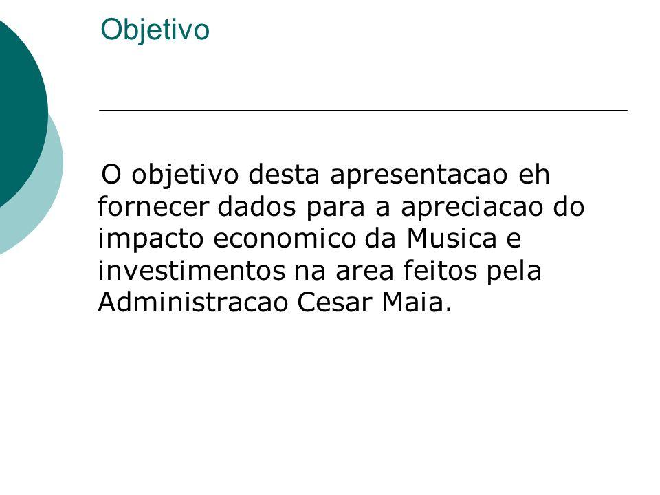 Objetivo O objetivo desta apresentacao eh fornecer dados para a apreciacao do impacto economico da Musica e investimentos na area feitos pela Administ