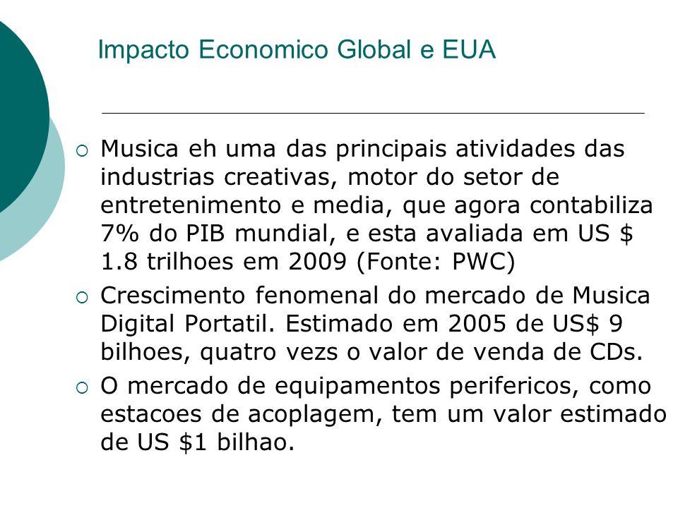 Impacto Economico Global e EUA Musica eh uma das principais atividades das industrias creativas, motor do setor de entretenimento e media, que agora c