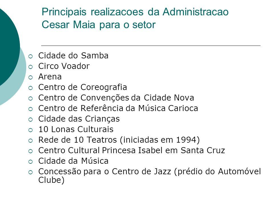 Principais realizacoes da Administracao Cesar Maia para o setor Cidade do Samba Circo Voador Arena Centro de Coreografia Centro de Convenções da Cidad