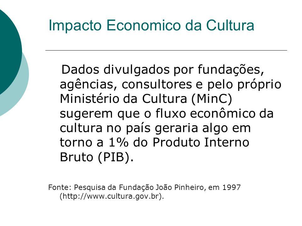 Impacto Economico da Cultura Dados divulgados por fundações, agências, consultores e pelo próprio Ministério da Cultura (MinC) sugerem que o fluxo eco