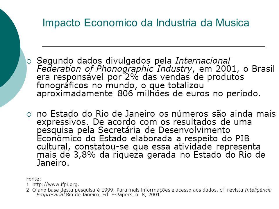 Impacto Economico da Industria da Musica Segundo dados divulgados pela Internacional Federation of Phonographic Industry, em 2001, o Brasil era respon