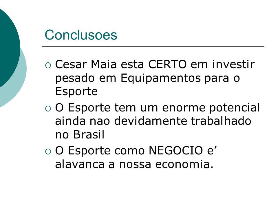 Conclusoes Cesar Maia esta CERTO em investir pesado em Equipamentos para o Esporte O Esporte tem um enorme potencial ainda nao devidamente trabalhado
