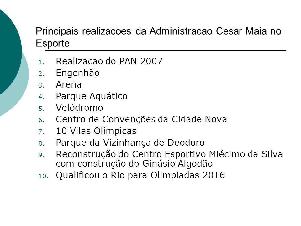 Principais realizacoes da Administracao Cesar Maia no Esporte 1. Realizacao do PAN 2007 2. Engenhão 3. Arena 4. Parque Aquático 5. Velódromo 6. Centro