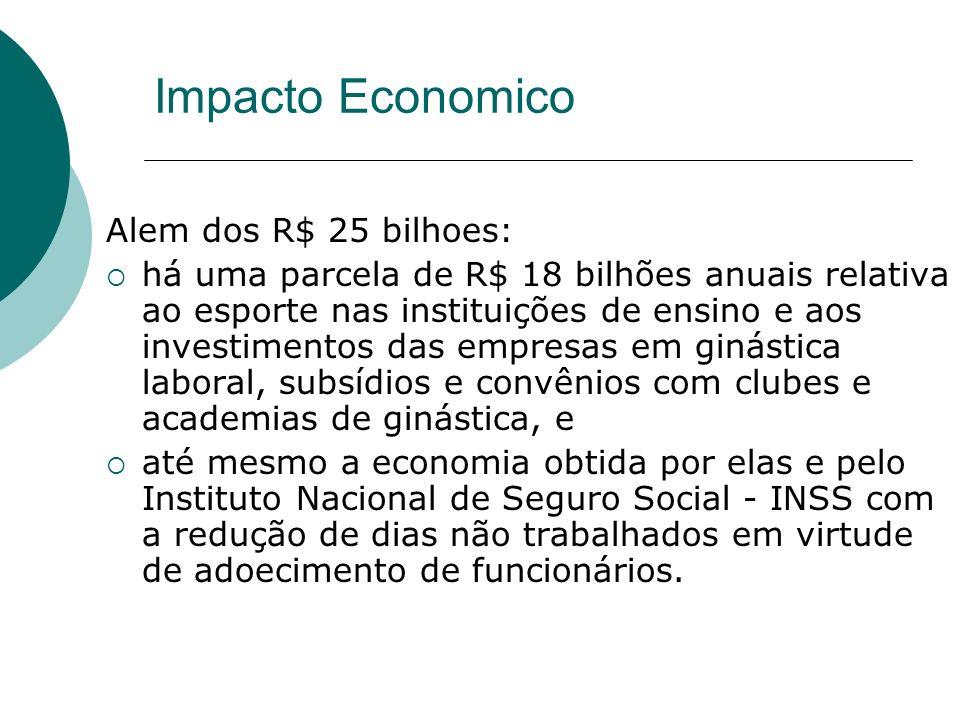 Impacto Economico Alem dos R$ 25 bilhoes: há uma parcela de R$ 18 bilhões anuais relativa ao esporte nas instituições de ensino e aos investimentos da
