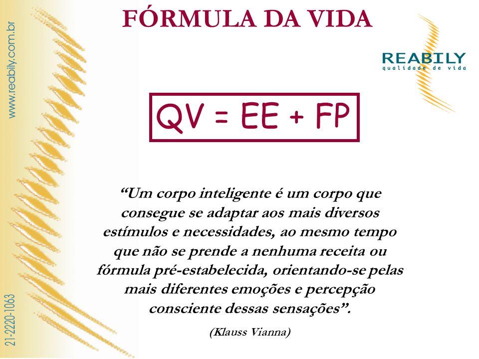 FÓRMULA DA VIDA QV = EE + FP Um corpo inteligente é um corpo que consegue se adaptar aos mais diversos estímulos e necessidades, ao mesmo tempo que nã