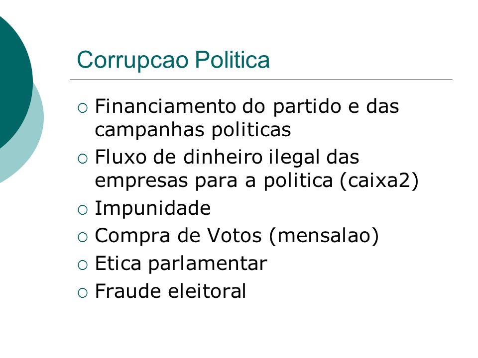 Corrupcao Politica Financiamento do partido e das campanhas politicas Fluxo de dinheiro ilegal das empresas para a politica (caixa2) Impunidade Compra