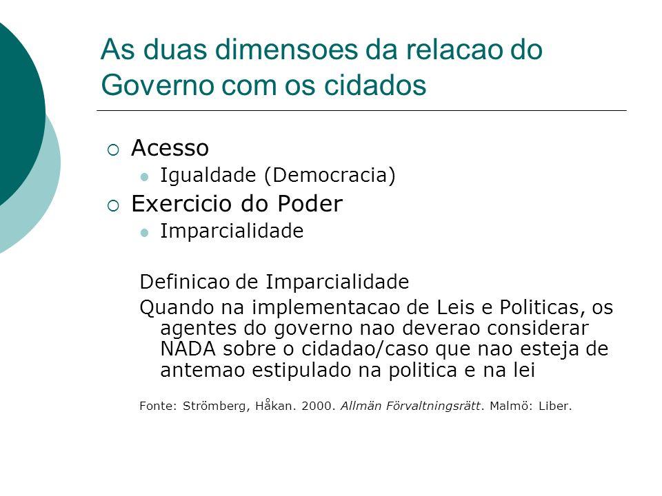 As duas dimensoes da relacao do Governo com os cidados Acesso Igualdade (Democracia) Exercicio do Poder Imparcialidade Definicao de Imparcialidade Qua