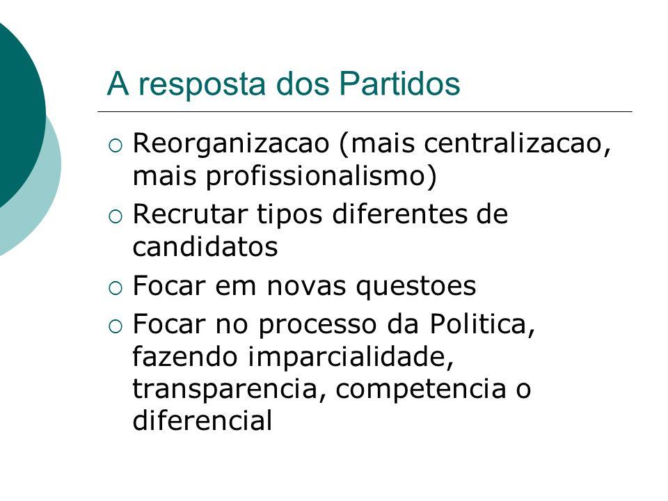A resposta dos Partidos Reorganizacao (mais centralizacao, mais profissionalismo) Recrutar tipos diferentes de candidatos Focar em novas questoes Foca