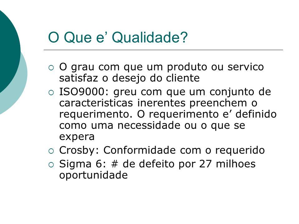 O Que e Qualidade? O grau com que um produto ou servico satisfaz o desejo do cliente ISO9000: greu com que um conjunto de caracteristicas inerentes pr