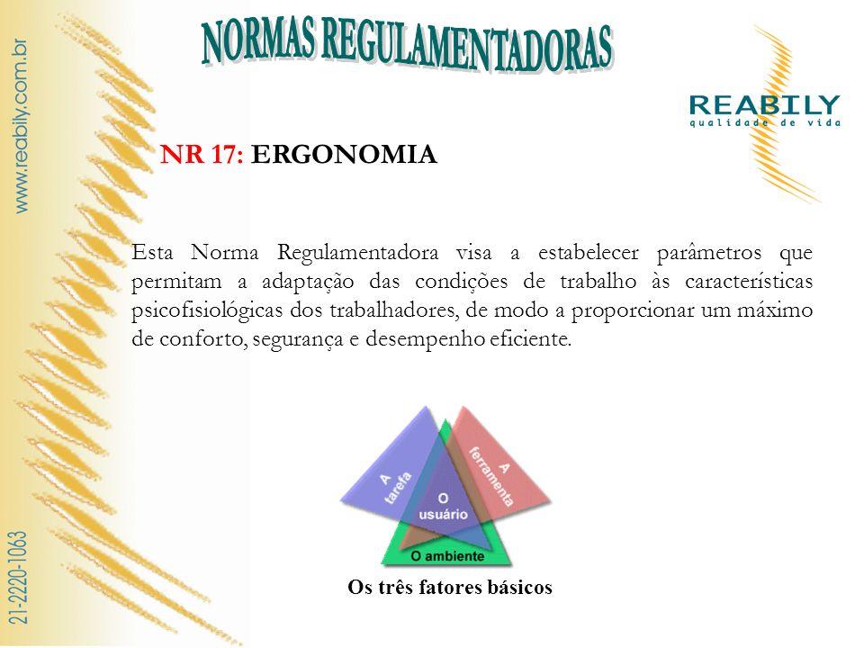 Os três fatores básicos NR 17: ERGONOMIA Esta Norma Regulamentadora visa a estabelecer parâmetros que permitam a adaptação das condições de trabalho à