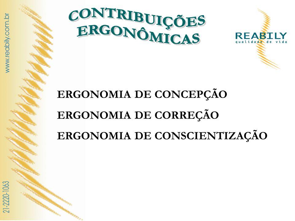 ERGONOMIA DE CONCEPÇÃO ERGONOMIA DE CORREÇÃO ERGONOMIA DE CONSCIENTIZAÇÃO