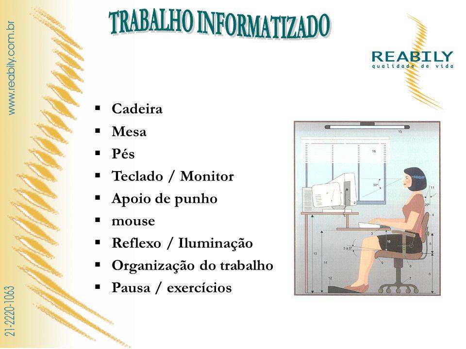 Cadeira Mesa Pés Teclado / Monitor Apoio de punho mouse Reflexo / Iluminação Organização do trabalho Pausa / exercícios