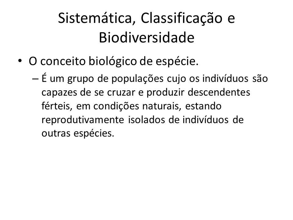 O conceito biológico de espécie. – É um grupo de populações cujo os indivíduos são capazes de se cruzar e produzir descendentes férteis, em condições