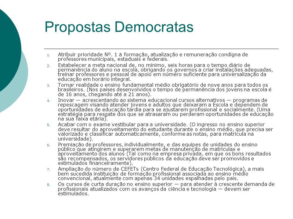 Propostas Democratas 1.Atribuir prioridade Nº.