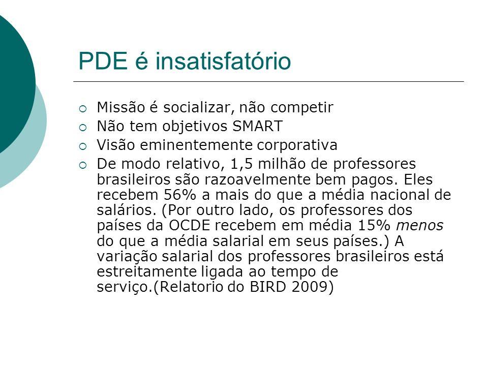 PDE é insatisfatório Missão é socializar, não competir Não tem objetivos SMART Visão eminentemente corporativa De modo relativo, 1,5 milhão de professores brasileiros são razoavelmente bem pagos.