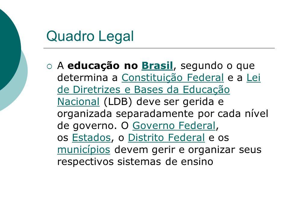 Quadro Legal A educação no Brasil, segundo o que determina a Constituição Federal e a Lei de Diretrizes e Bases da Educação Nacional (LDB) deve ser gerida e organizada separadamente por cada nível de governo.