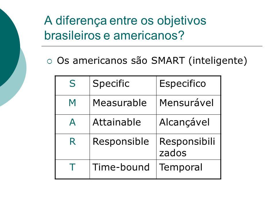 A diferença entre os objetivos brasileiros e americanos.