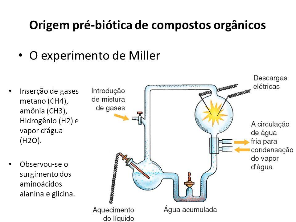 Origem pré-biótica de compostos orgânicos O experimento de Miller Inserção de gases metano (CH4), amônia (CH3), Hidrogênio (H2) e vapor dágua (H2O). O