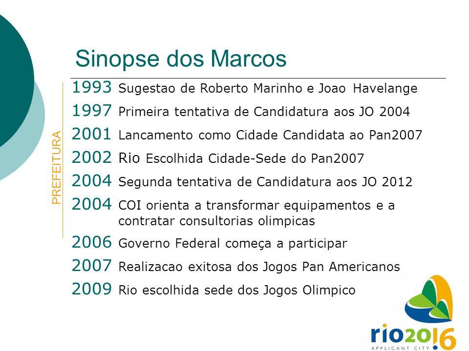 Sinopse dos Marcos 1993 Sugestao de Roberto Marinho e Joao Havelange 1997 Primeira tentativa de Candidatura aos JO 2004 2001 Lancamento como Cidade Ca