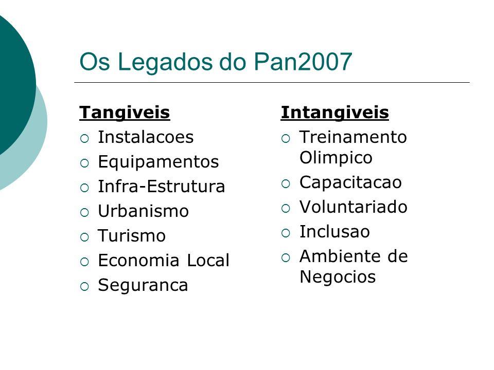 Os Legados do Pan2007 Tangiveis Instalacoes Equipamentos Infra-Estrutura Urbanismo Turismo Economia Local Seguranca Intangiveis Treinamento Olimpico Capacitacao Voluntariado Inclusao Ambiente de Negocios