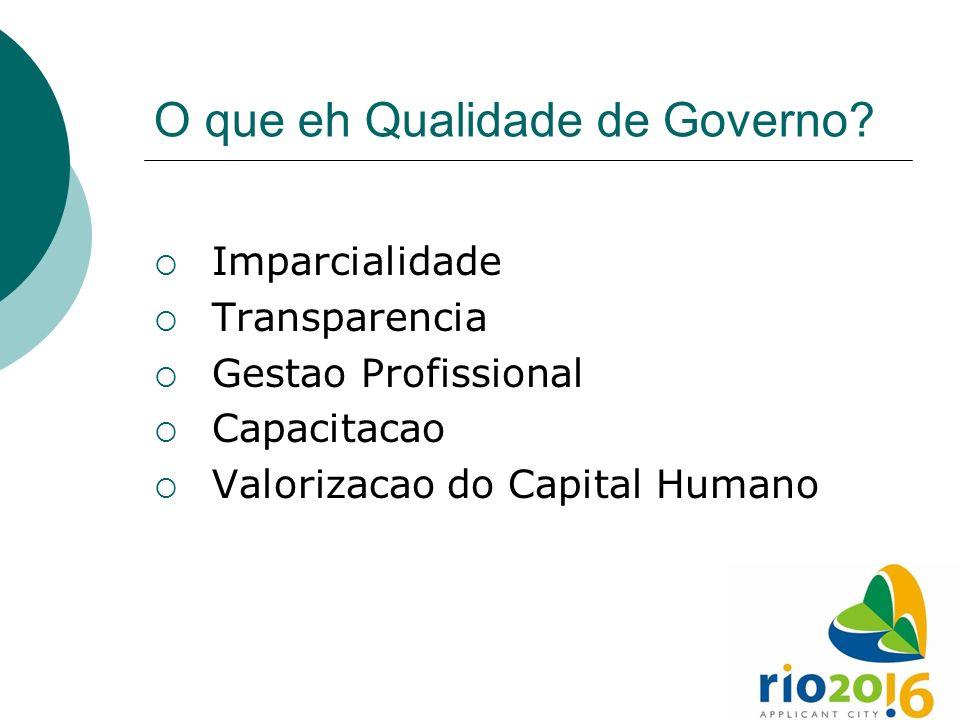 O que eh Qualidade de Governo? Imparcialidade Transparencia Gestao Profissional Capacitacao Valorizacao do Capital Humano