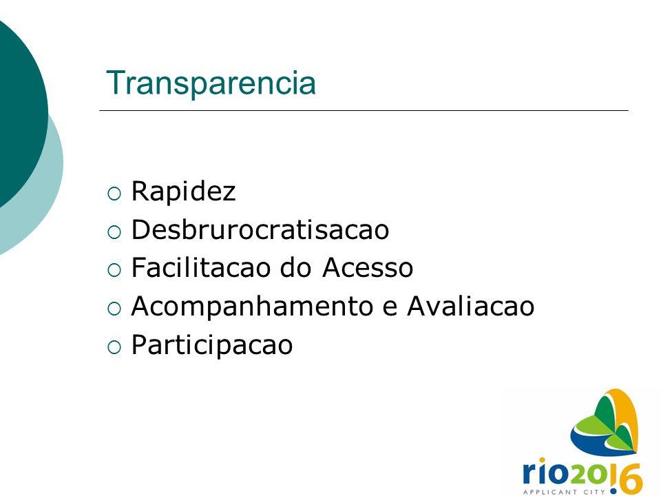 Transparencia Rapidez Desbrurocratisacao Facilitacao do Acesso Acompanhamento e Avaliacao Participacao
