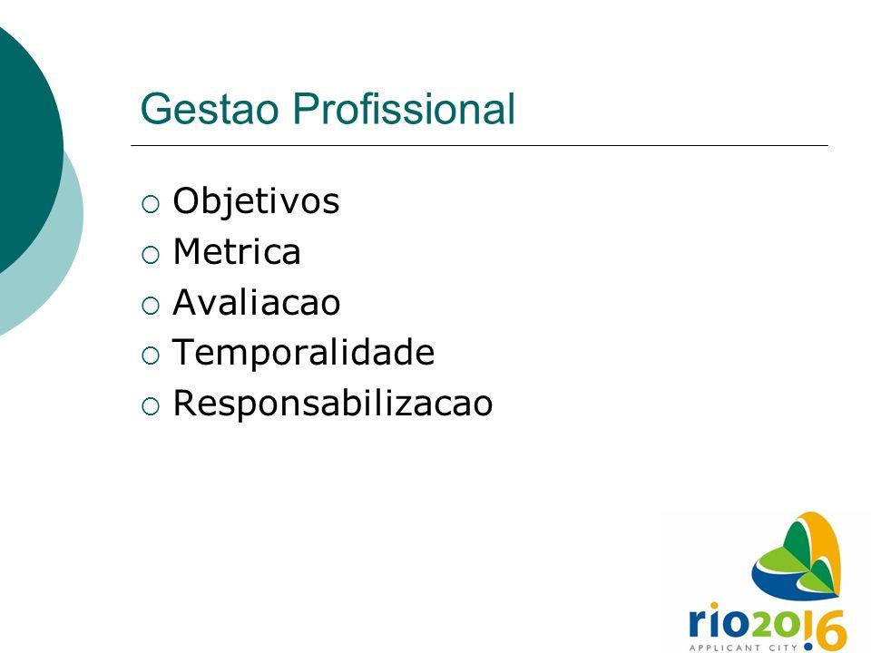 Gestao Profissional Objetivos Metrica Avaliacao Temporalidade Responsabilizacao