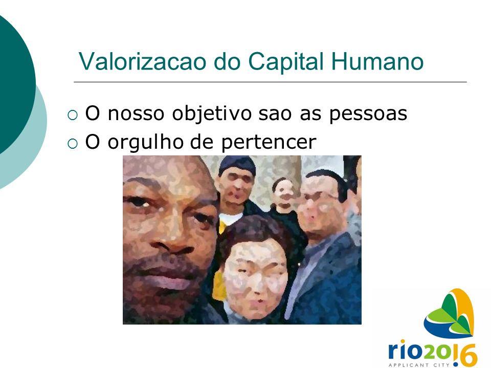 Valorizacao do Capital Humano O nosso objetivo sao as pessoas O orgulho de pertencer