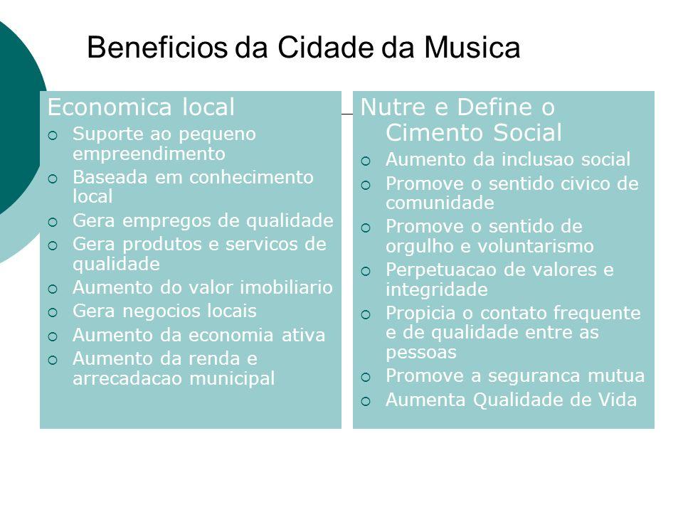 Beneficios da Cidade da Musica Economica local Suporte ao pequeno empreendimento Baseada em conhecimento local Gera empregos de qualidade Gera produto