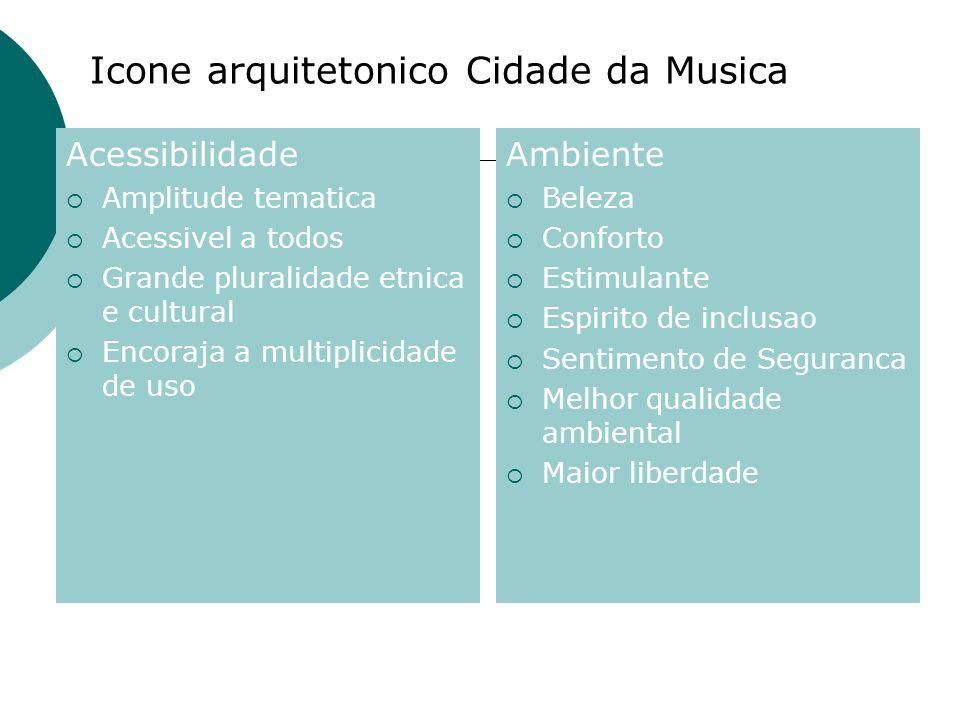 Icone arquitetonico Cidade da Musica Acessibilidade Amplitude tematica Acessivel a todos Grande pluralidade etnica e cultural Encoraja a multiplicidad
