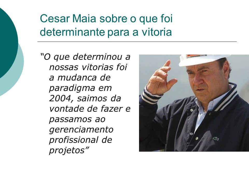 Cesar Maia sobre o que foi determinante para a vitoria O que determinou a nossas vitorias foi a mudanca de paradigma em 2004, saimos da vontade de faz